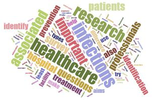 infection wordcloud